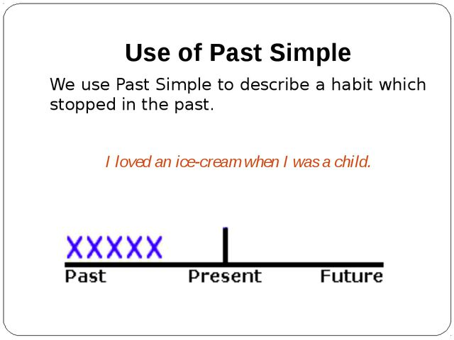 Use of Past Simple We use Past Simple to describe a habit which stopped in th...