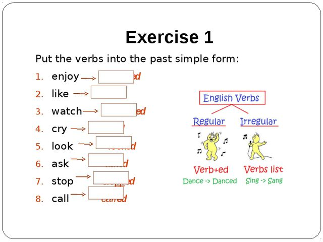 Exercise 1 Put the verbs into the past simple form: enjoy 	enjoyed like liked...
