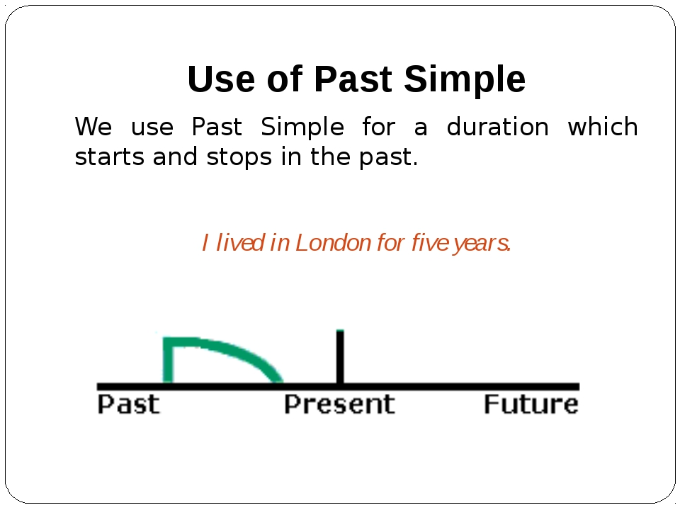 Use of Past Simple We use Past Simple for a duration which starts and stops i...