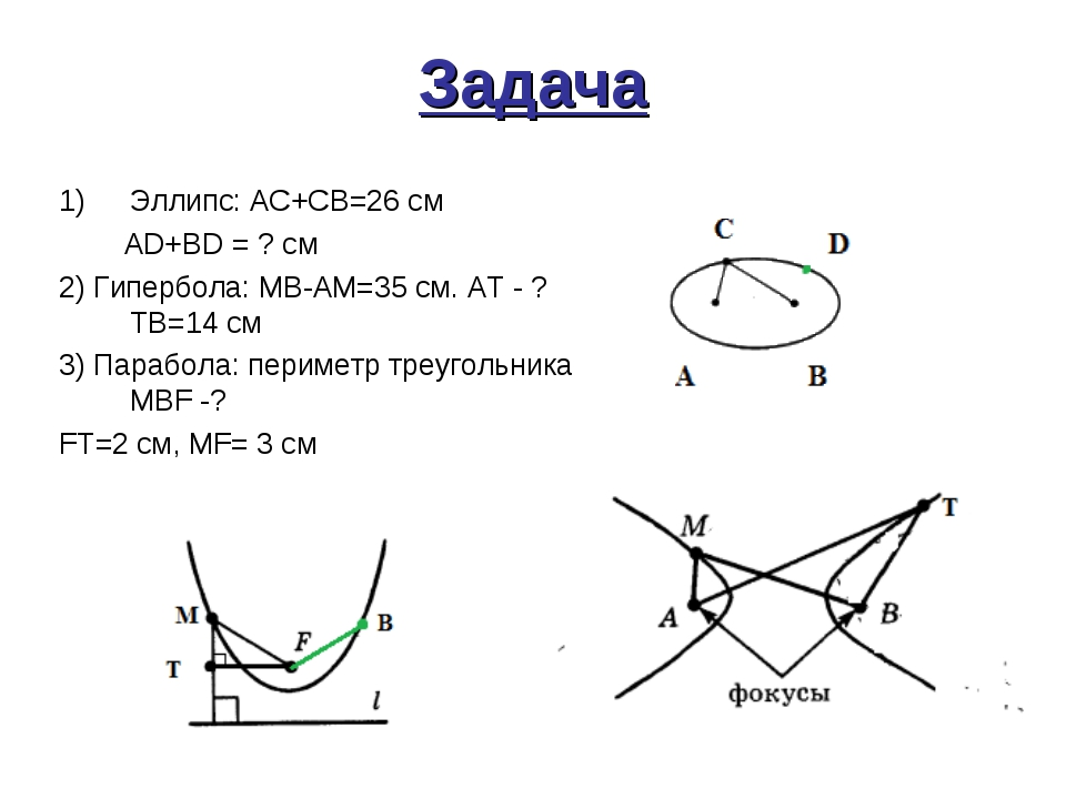 Задача Эллипс: АС+СВ=26 см АD+BD = ? см 2) Гипербола: MB-AM=35 см. АТ - ? ТВ=...