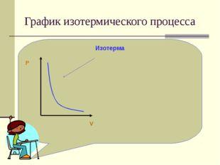 График изотермического процесса Изотерма V P