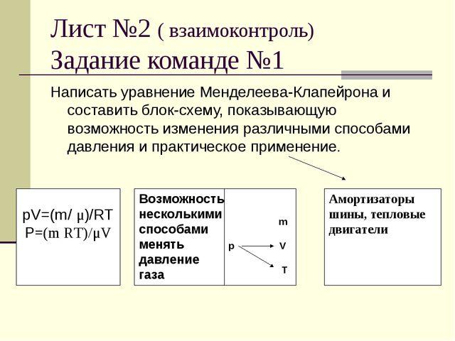 Лист №2 ( взаимоконтроль) Задание команде №1 Написать уравнение Менделеева-Кл...