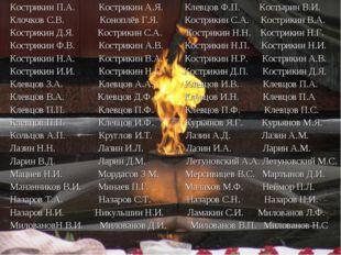 Кострикин П.А. Кострикин А.Я. Клевцов Ф.П. Костырин В.И. Клочков С.В. Коноплё