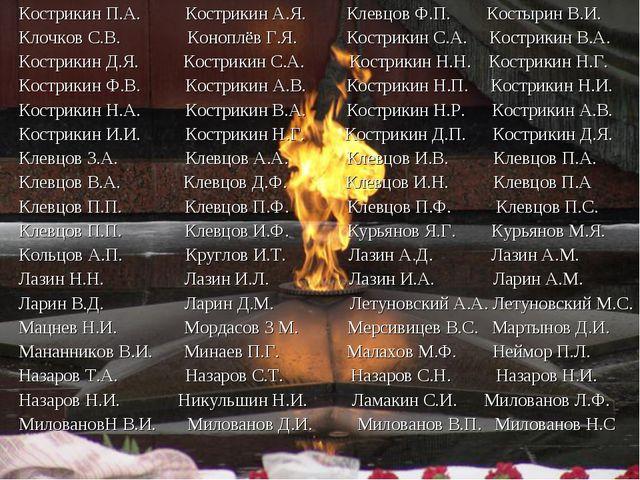 Кострикин П.А. Кострикин А.Я. Клевцов Ф.П. Костырин В.И. Клочков С.В. Коноплё...