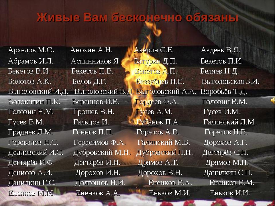 Архелов М.С. Анохин А.Н. Аверин С.Е. Авдеев В.Я. Абрамов И.Л. Аспинников Я Ба...