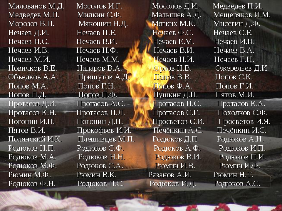 Милованов М.Д. Мосолов И.Г. Мосолов Д.И. Медведев П.И. Медведев М.П. Милкин С...