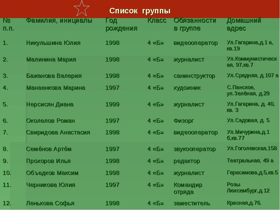 Список группы
