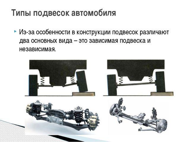 Из-за особенности в конструкции подвесок различают два основных вида – это за...