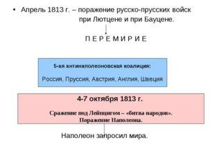 Апрель 1813 г. – поражение русско-прусских войск при Лютцене и при Бауцене. П