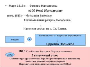 Март 1815 г. – бегство Наполеона. «100 дней Наполеона» июль 1815 г. – битва п