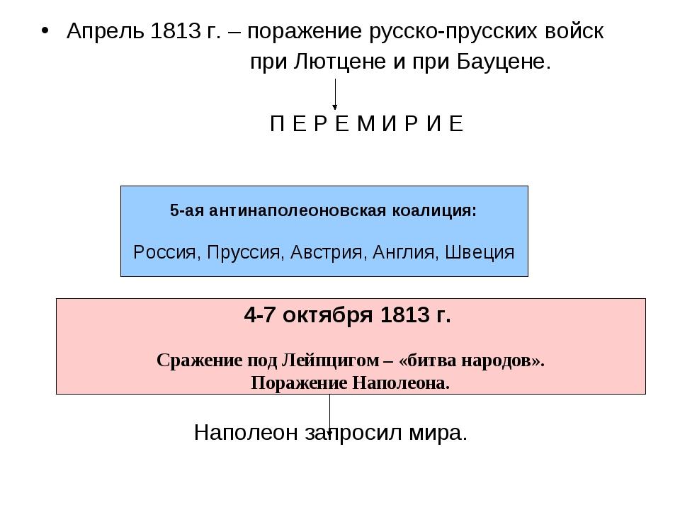 Апрель 1813 г. – поражение русско-прусских войск при Лютцене и при Бауцене. П...