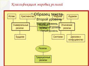 Домашнее задание § 23. Стр. 115 вопросы и задания устно, письменно задание дл