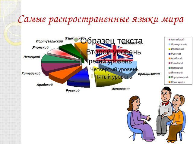Ответы 1 вариант 1.в 2.1- с, 2- д, 3-в, 4- а 3.Однонациональными, национально...