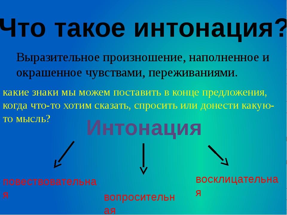 Что такое интонация? Интонация Выразительное произношение, наполненное и окра...