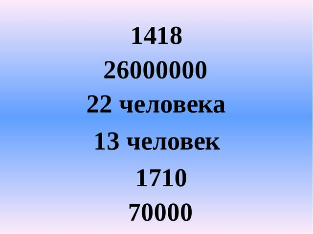 1418 26000000 22 человека 13 человек 1710 70000