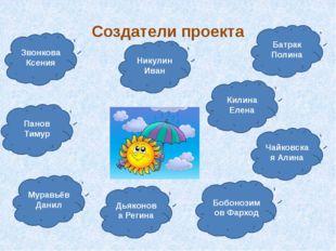 Создатели проекта Звонкова Ксения Панов Тимур Муравьёв Данил Дьяконова Регина
