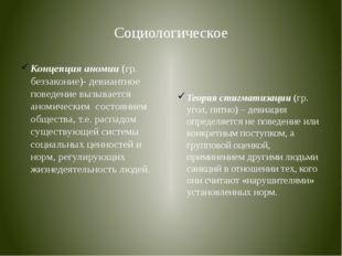 Социологическое Концепция аномии (гр. беззаконие)- девиантное поведение вызыв