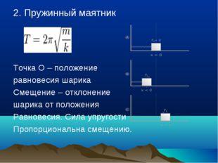 2. Пружинный маятник Точка О – положение равновесия шарика Смещение – отклоне