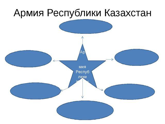 Армия Республики Казахстан Ар мия Республики Казахстан