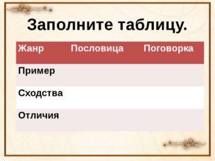 Заполните таблицу. Жанр Пословица Поговорка Пример Сходства Отличия