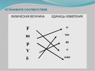 УСТАНОВИТЕ СООТВЕТСТВИЕ ФИЗИЧЕСКАЯ ВЕЛИЧИНА ЕДИНИЦЫ ИЗМЕРЕНИЯ F кг m Н/кг p М