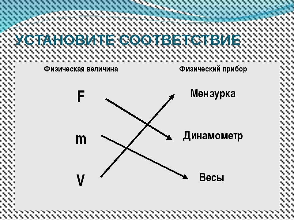 УСТАНОВИТЕ СООТВЕТСТВИЕ Физическая величина Физический прибор F Мензурка m Ди...
