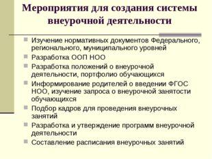 Мероприятия для создания системы внеурочной деятельности Изучение нормативных