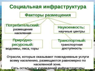 Социальная инфраструктура Факторы размещения Потребительский: размещение насе