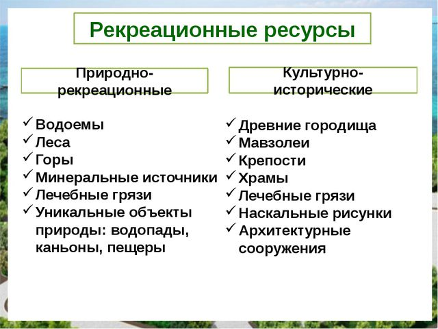 Рекреационные ресурсы Природно-рекреационные Культурно-исторические Водоемы Л...
