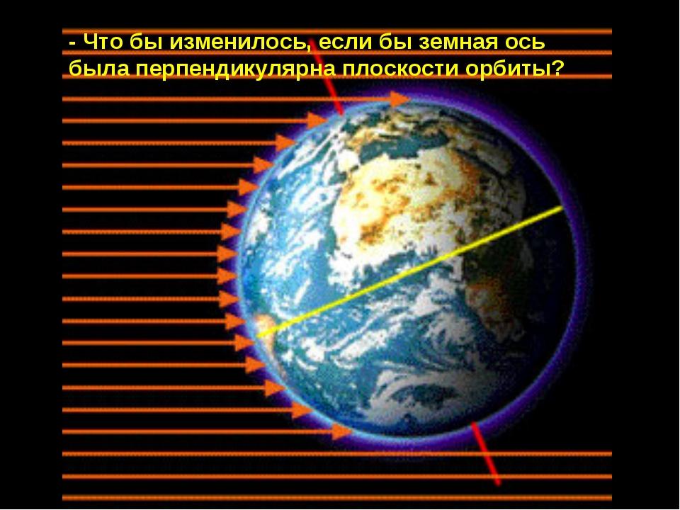- Что бы изменилось, если бы земная ось была перпендикулярна плоскости орбиты?