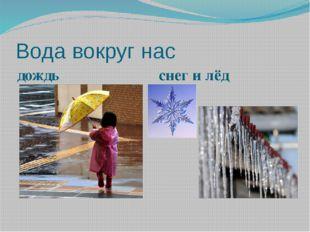Вода вокруг нас дождь снег и лёд