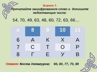 Задание 1. Прочитайте зашифрованное слово и допишите недостающие числа: 54, 7