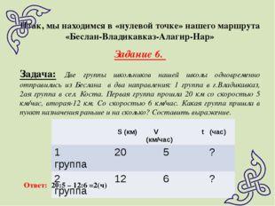 Итак, мы находимся в «нулевой точке» нашего маршрута «Беслан-Владикавказ-Алаг
