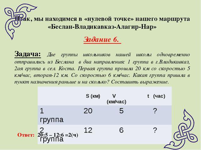 Итак, мы находимся в «нулевой точке» нашего маршрута «Беслан-Владикавказ-Алаг...