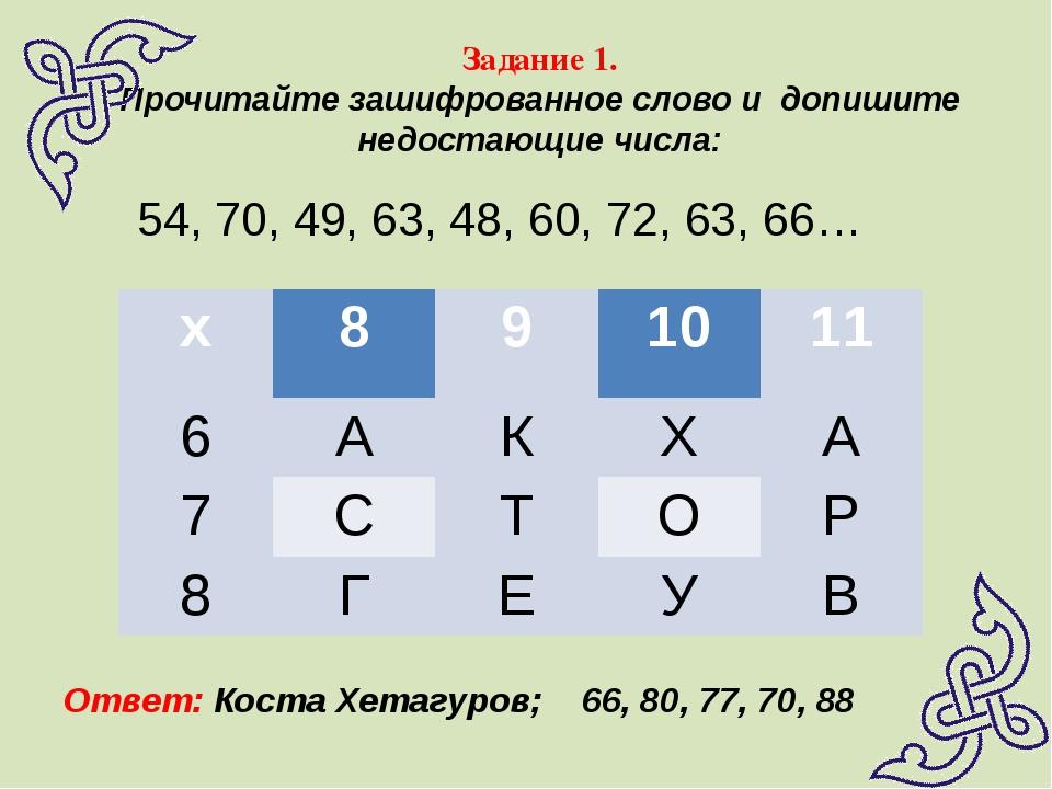 Задание 1. Прочитайте зашифрованное слово и допишите недостающие числа: 54, 7...