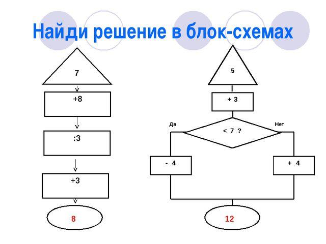 Найди решение в блок-схемах 8 12
