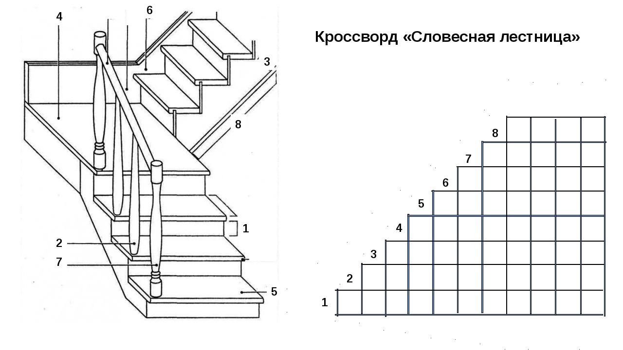 1 2 3 4 5 6 7 8 1 2 3 4 5 6 7 8 Кроссворд «Словесная лестница»