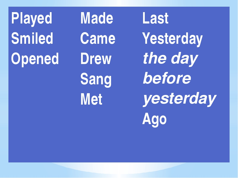 Played Smiled Opened Made Came Drew Sang Met Last Yesterday the day before y...