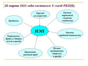 20 марта 1921 года состоялся Х съезд РКП(б). НЭП Мелкие предприятия сдавались