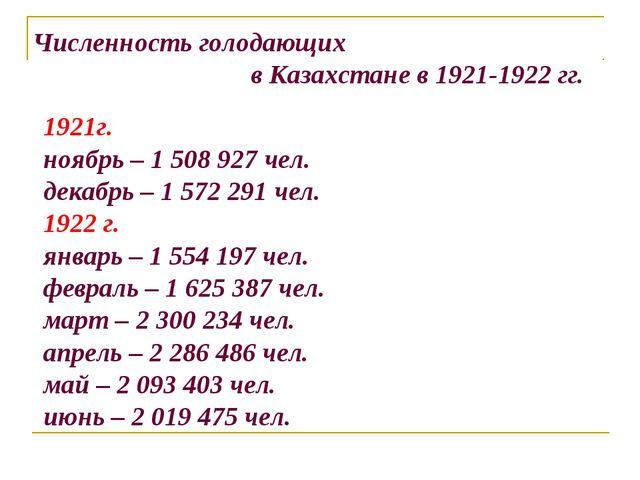 Численность голодающих в Казахстане в 1921-1922 гг. 1921г. ноябрь – 1 508 92...