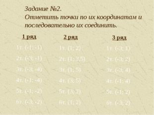 Задание №2. Отметить точки по их координатам и последовательно их соединить.
