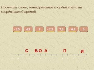 Прочтите слово, зашифрованное координатами на координатной прямой. --5 -4 -3