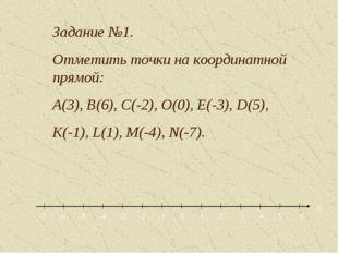 Задание №1. Отметить точки на координатной прямой: A(3), B(6), C(-2), O(0), E