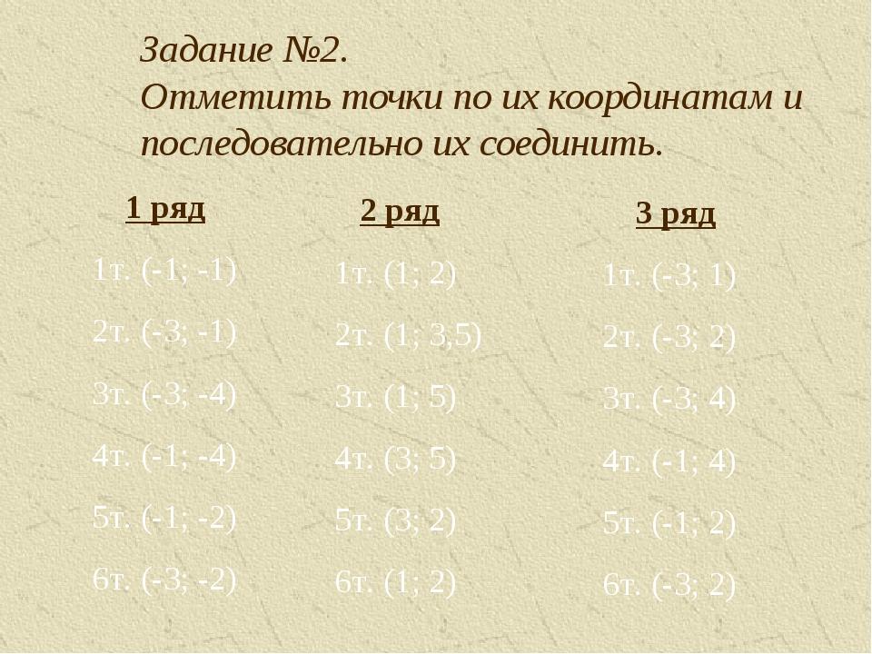 Задание №2. Отметить точки по их координатам и последовательно их соединить....