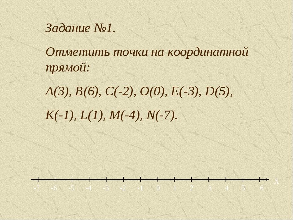 Задание №1. Отметить точки на координатной прямой: A(3), B(6), C(-2), O(0), E...
