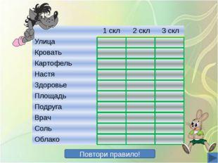 Повтори правило! 1скл 2скл 3скл Улица + Кровать + Картофель + Настя + Здоров