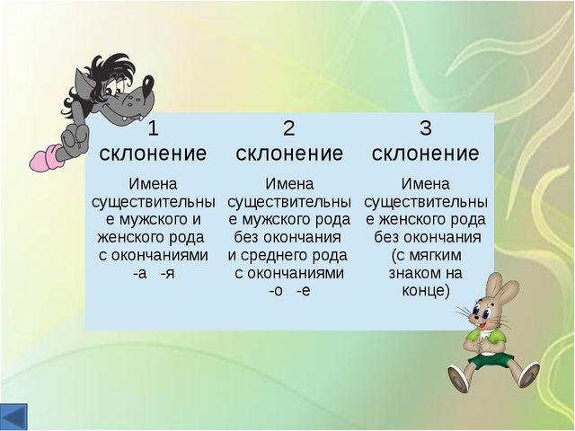 http://logograd.narod.ru/clipart/multiki/nu_pogodi/index_nu_pogodi_001.htm во...