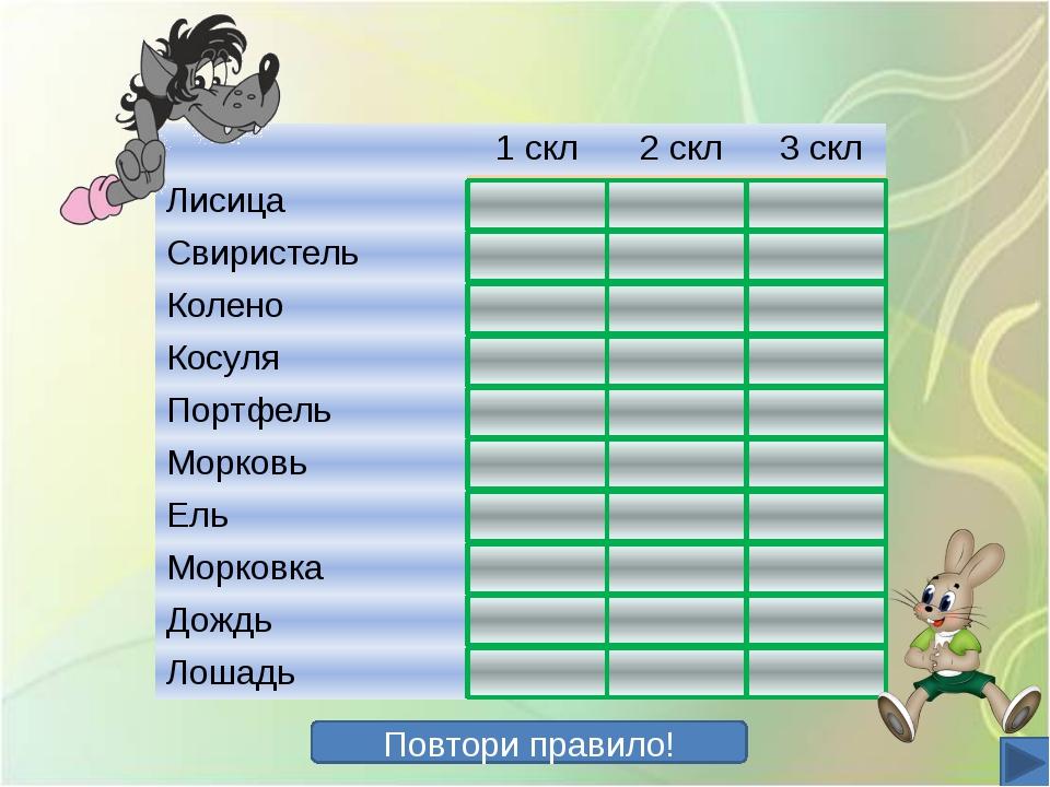 Повтори правило! 1скл 2скл 3скл Лисица + Свиристель + Колено + Косуля + Порт...