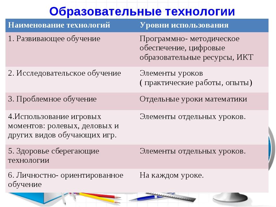 Образовательные технологии