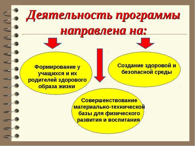 Деятельность программы направлена на: Формирование у учащихся и их родителей...